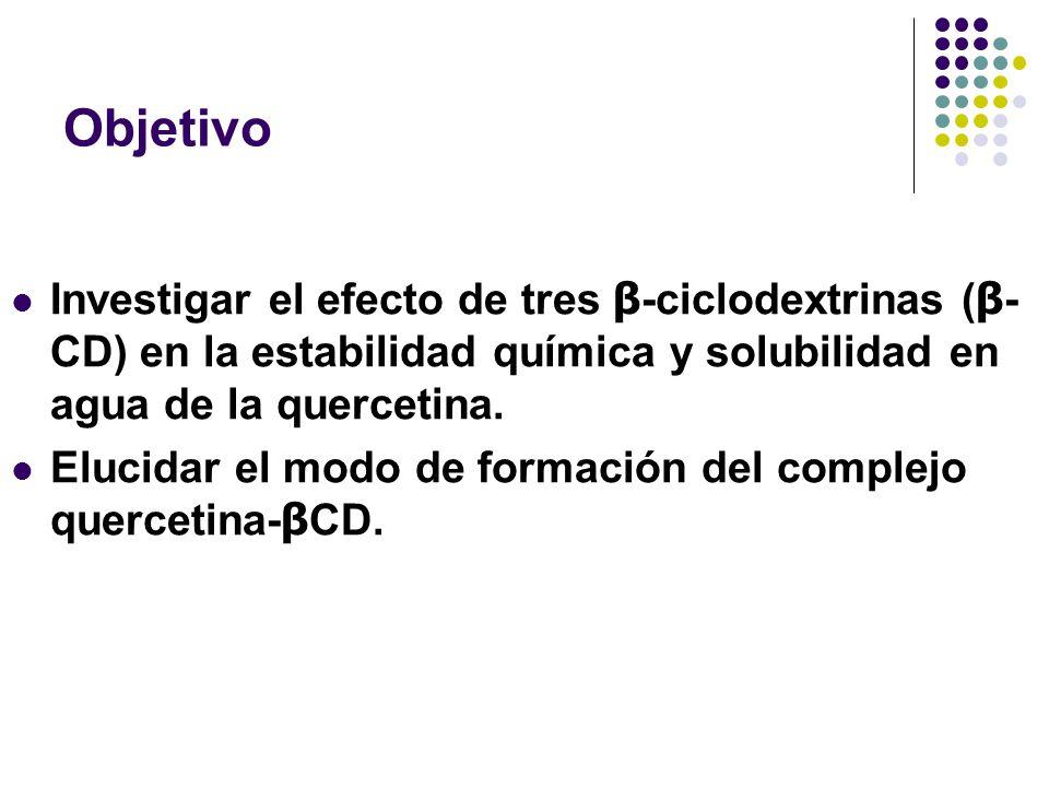 Objetivo Investigar el efecto de tres β-ciclodextrinas (β-CD) en la estabilidad química y solubilidad en agua de la quercetina.