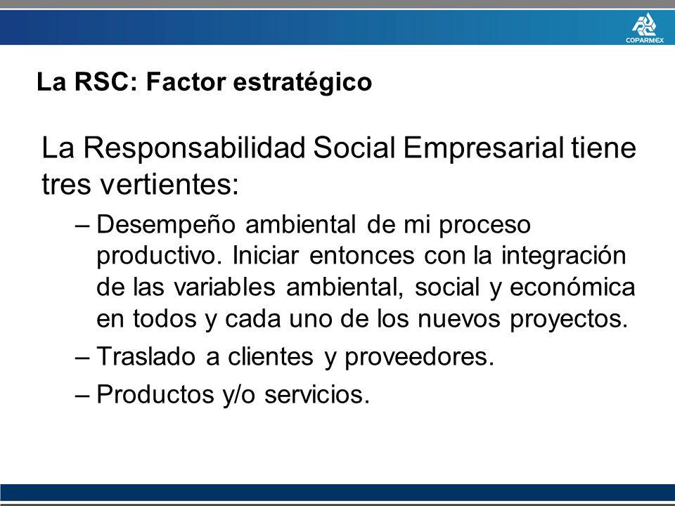 La Responsabilidad Social Empresarial tiene tres vertientes: