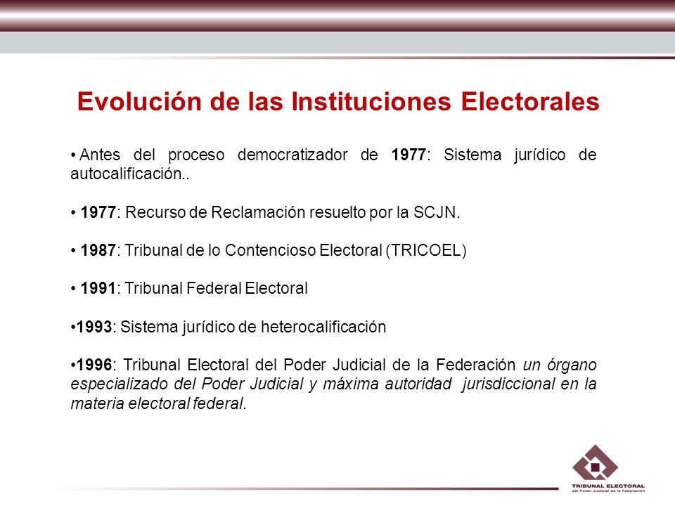 Evolución de las Instituciones Electorales