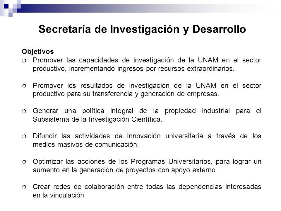Secretaría de Investigación y Desarrollo