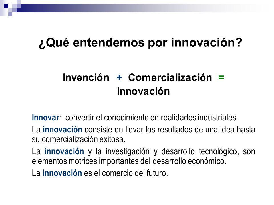 ¿Qué entendemos por innovación
