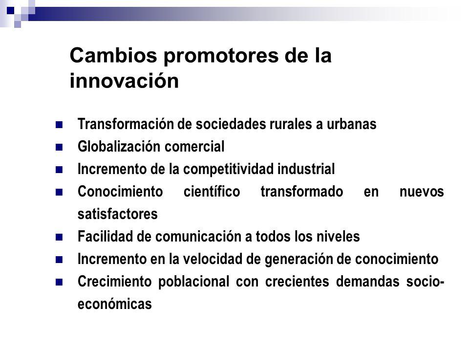 Cambios promotores de la innovación