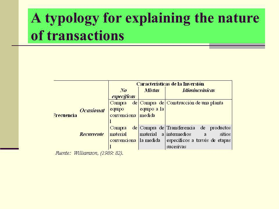 A typology for explaining the nature of transactions