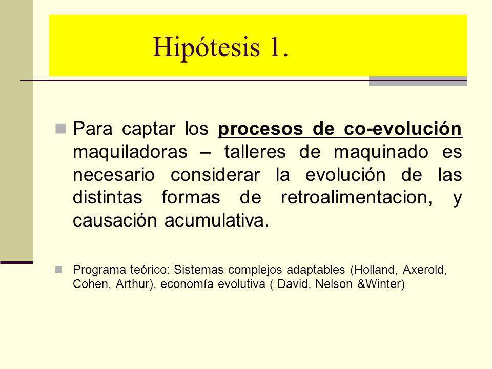 Hipótesis 1.