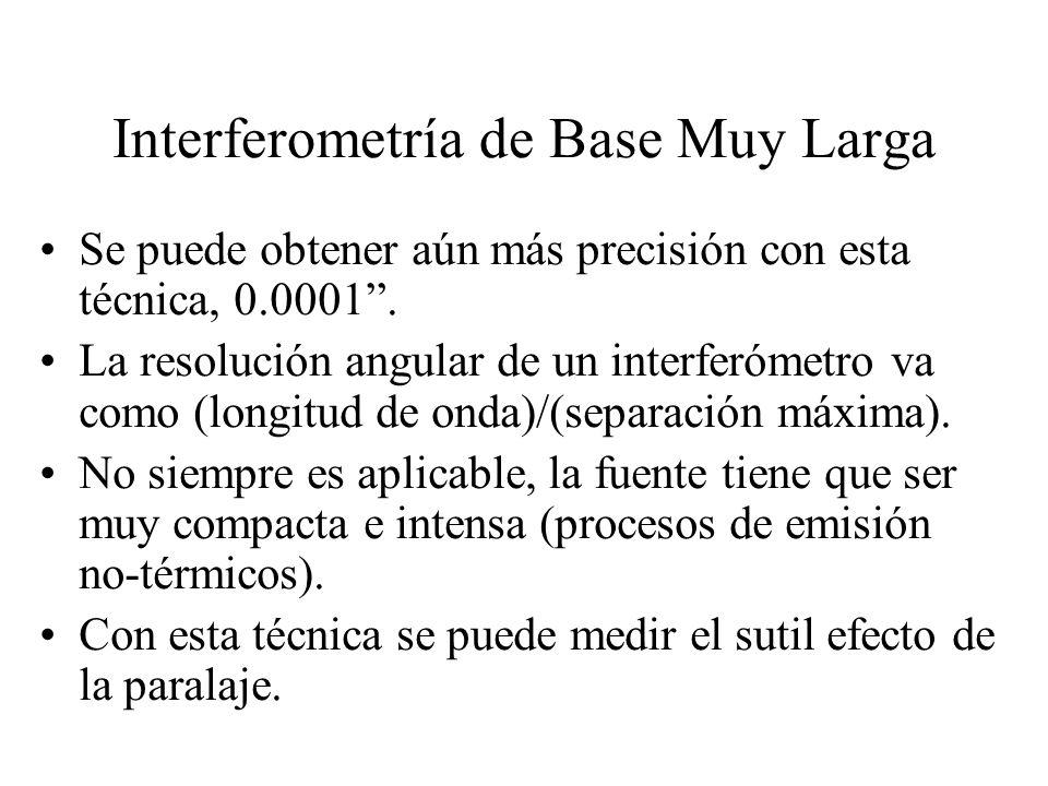 Interferometría de Base Muy Larga