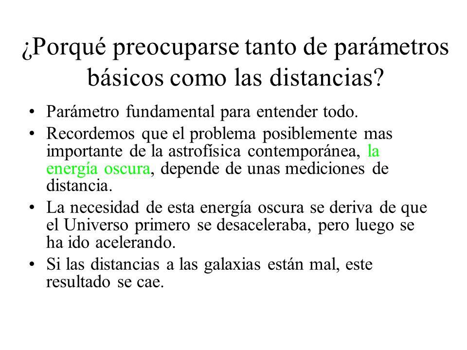 ¿Porqué preocuparse tanto de parámetros básicos como las distancias