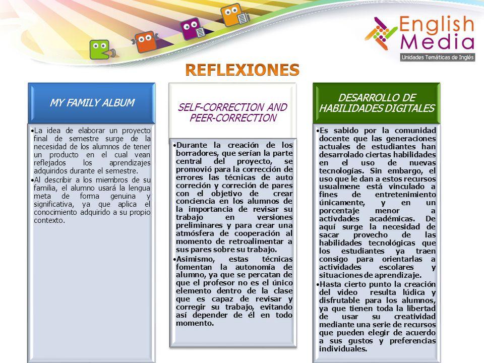 REFLEXIONES DESARROLLO DE HABILIDADES DIGITALES MY FAMILY ALBUM