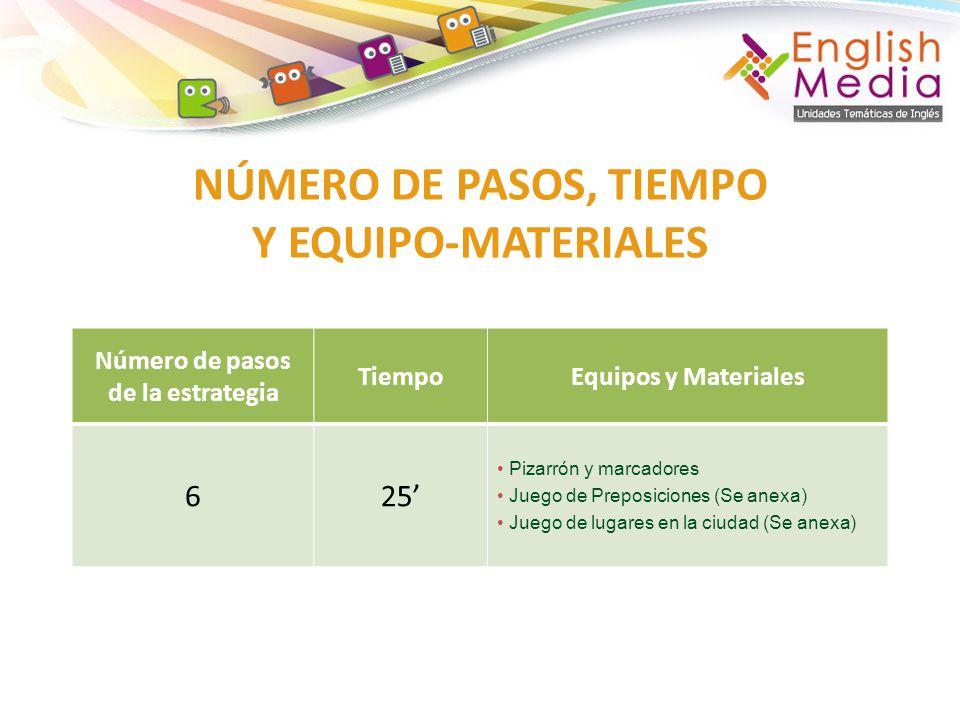 NÚMERO DE PASOS, TIEMPO Y EQUIPO-MATERIALES