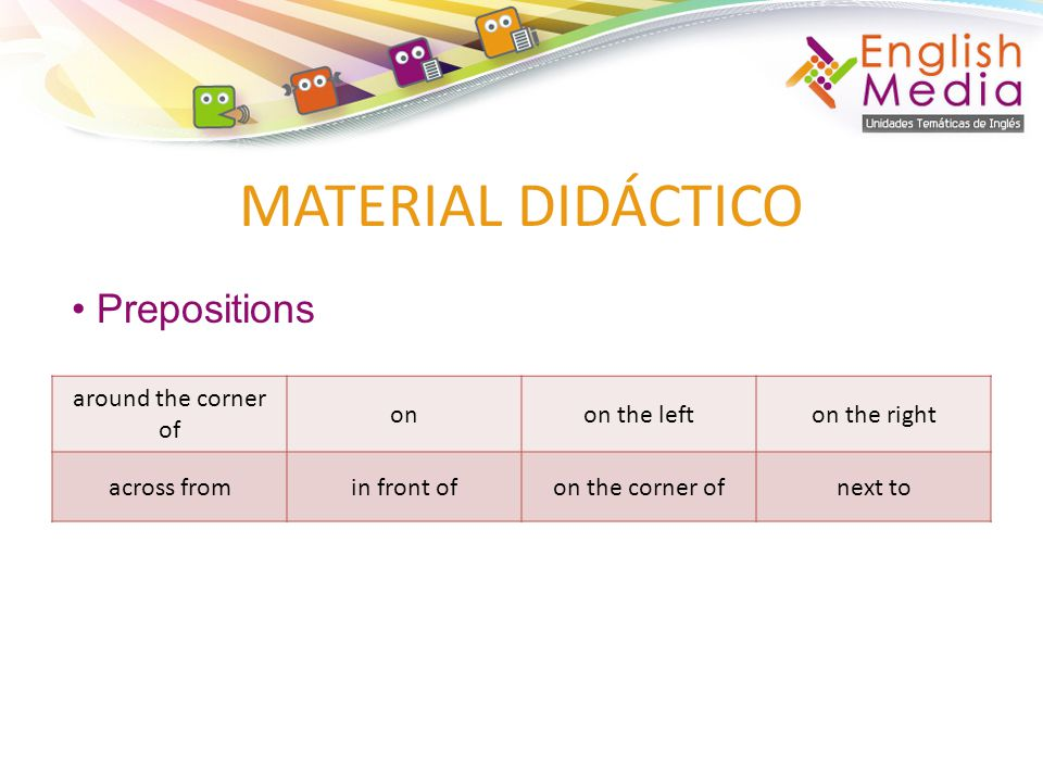 MATERIAL DIDÁCTICO Prepositions around the corner of on on the left