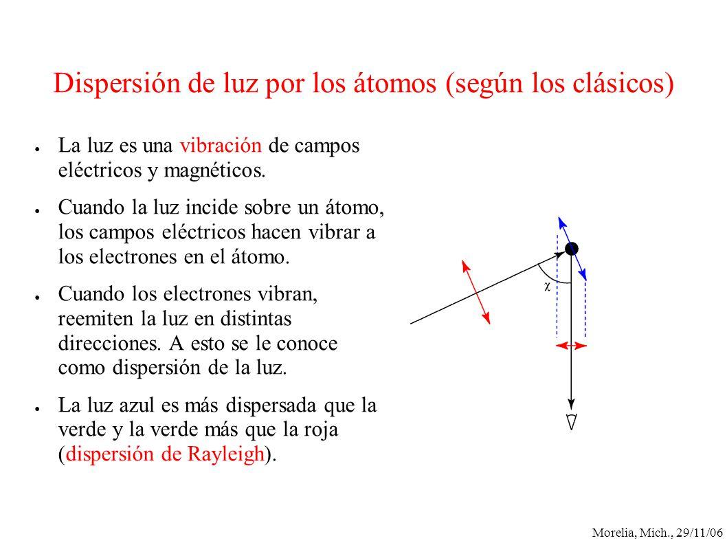 Dispersión de luz por los átomos (según los clásicos)