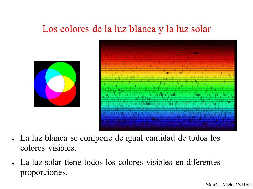 Los colores de la luz blanca y la luz solar