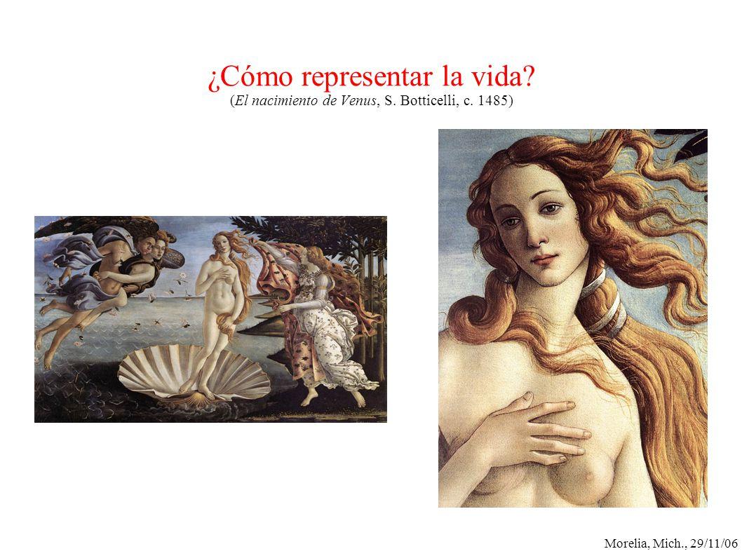 ¿Cómo representar la vida. (El nacimiento de Venus, S. Botticelli, c