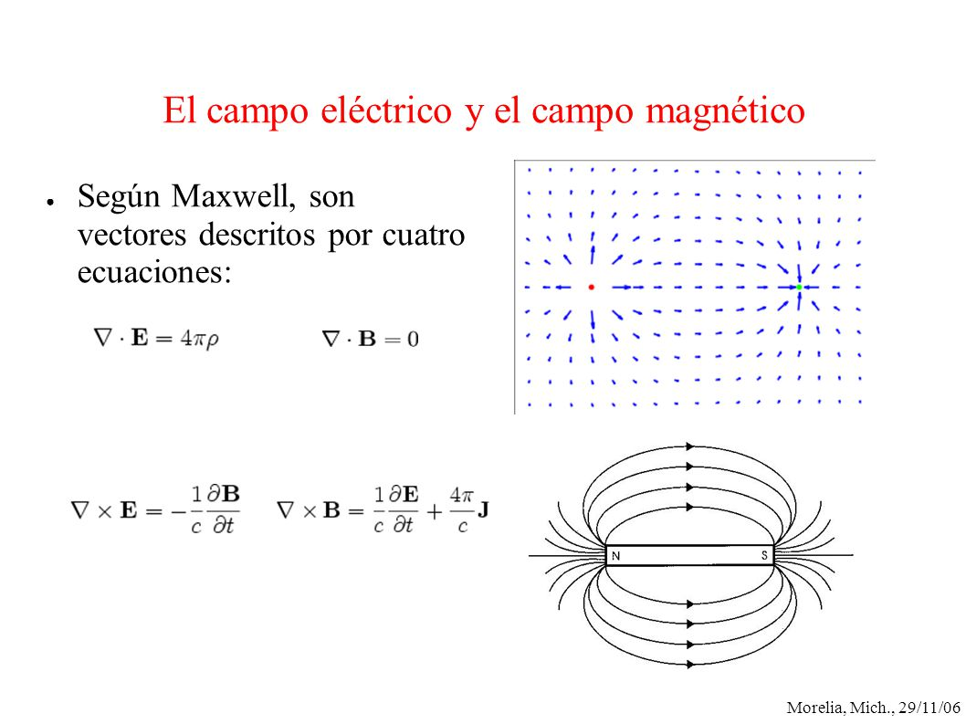El campo eléctrico y el campo magnético
