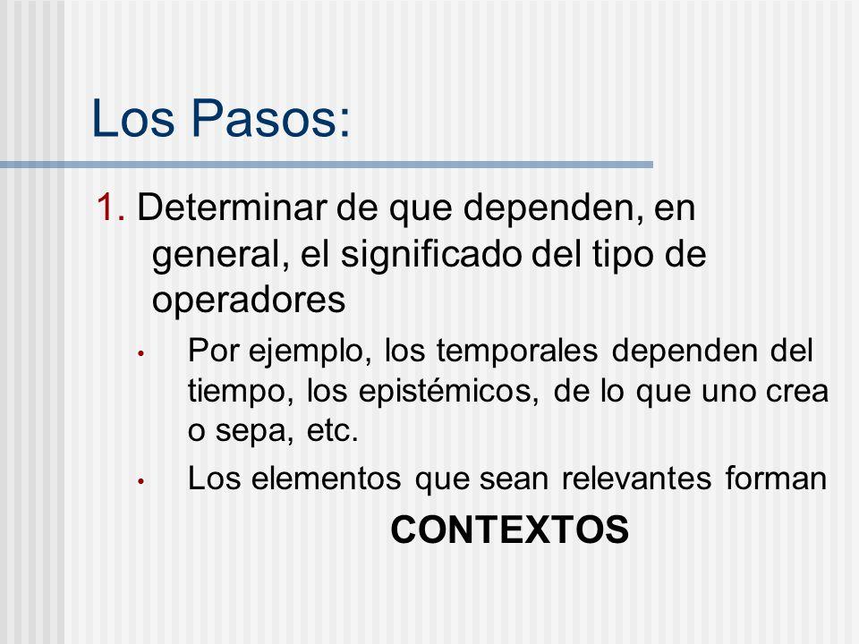 Los Pasos: 1. Determinar de que dependen, en general, el significado del tipo de operadores.