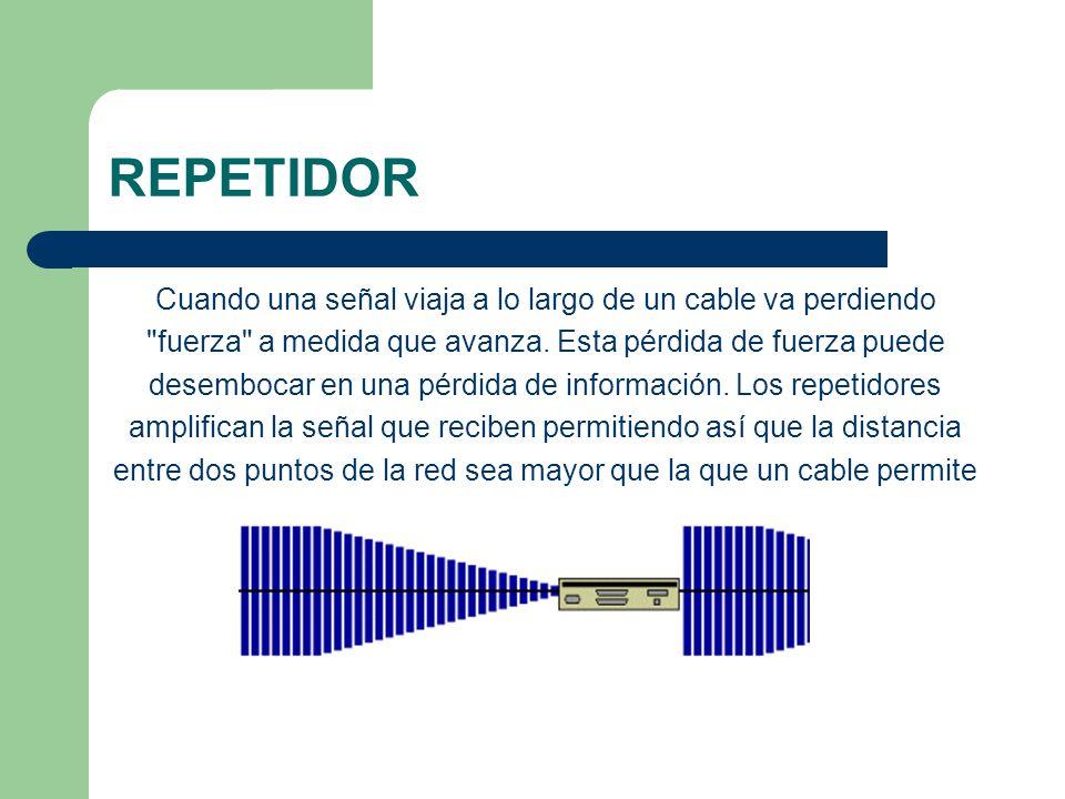 REPETIDOR Cuando una señal viaja a lo largo de un cable va perdiendo