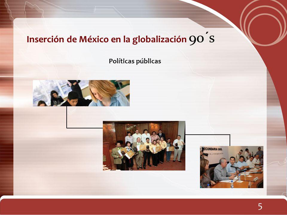 Inserción de México en la globalización 90´s