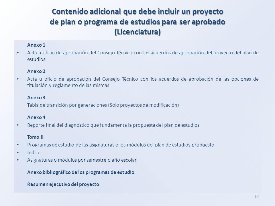 Contenido adicional que debe incluir un proyecto de plan o programa de estudios para ser aprobado (Licenciatura)