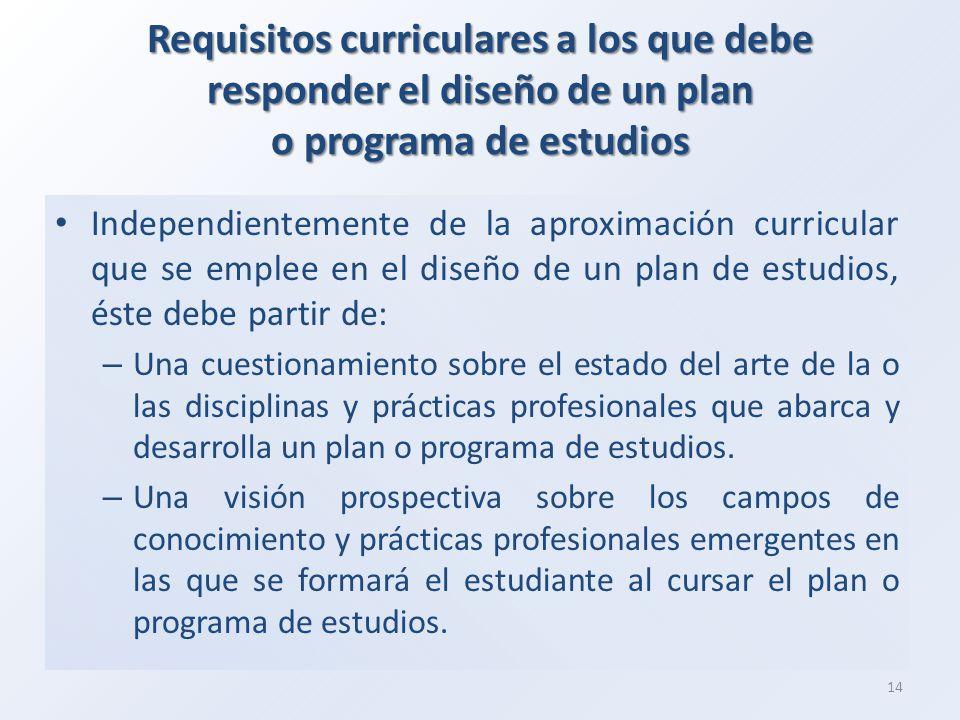 Requisitos curriculares a los que debe responder el diseño de un plan o programa de estudios