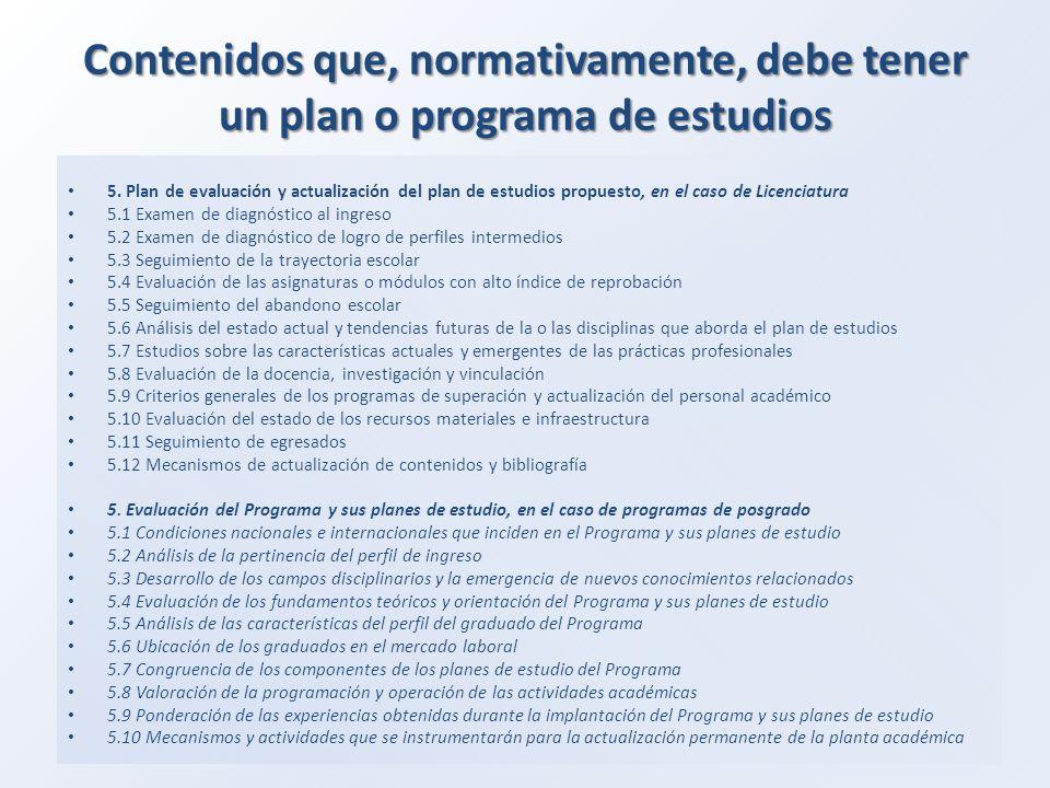 Contenidos que, normativamente, debe tener un plan o programa de estudios