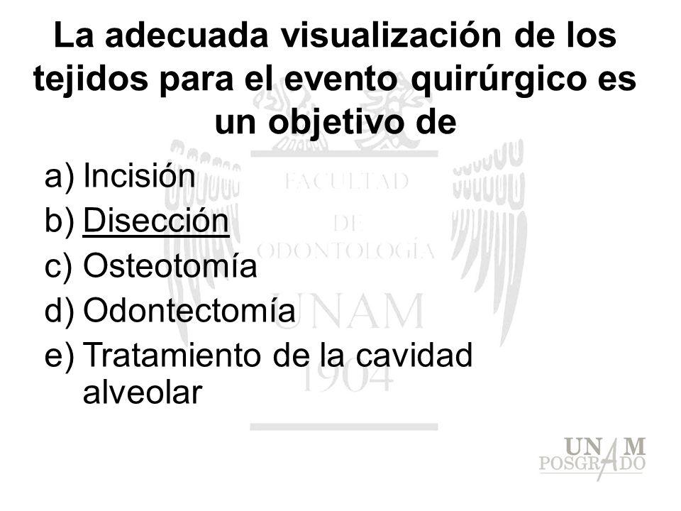 La adecuada visualización de los tejidos para el evento quirúrgico es un objetivo de