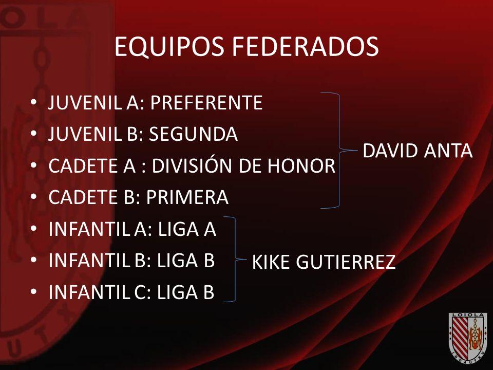 EQUIPOS FEDERADOS JUVENIL A: PREFERENTE JUVENIL B: SEGUNDA