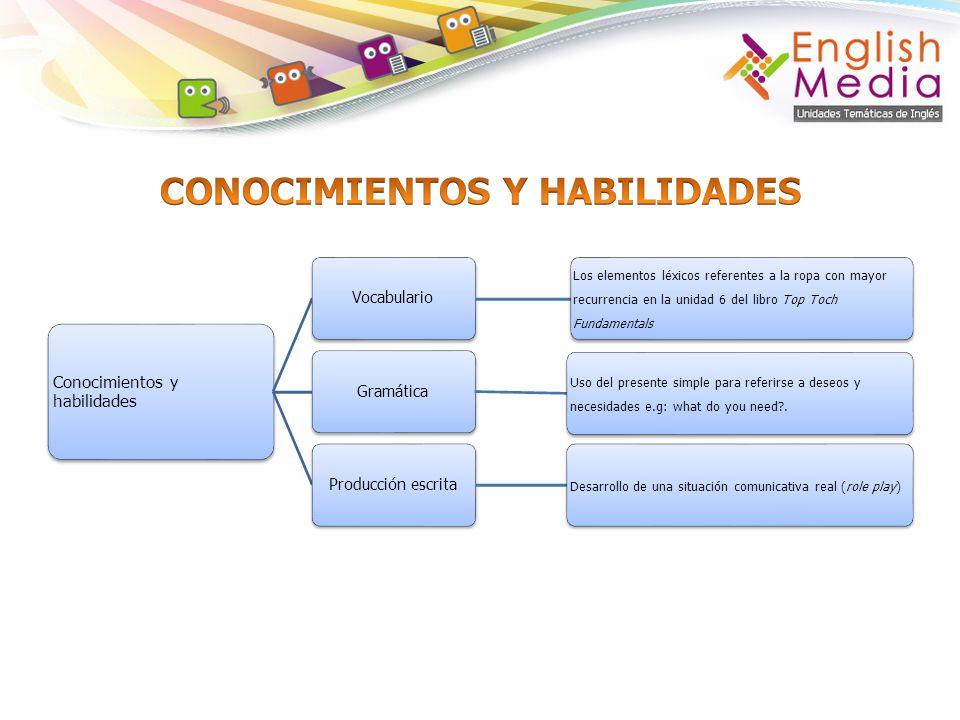 CONOCIMIENTOS Y HABILIDADES