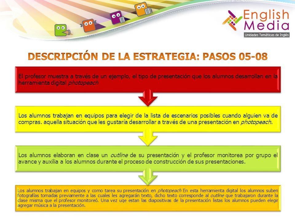 DESCRIPCIÓN DE LA ESTRATEGIA: PASOS 05-08