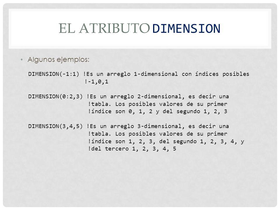 El atributo DImension Algunos ejemplos: