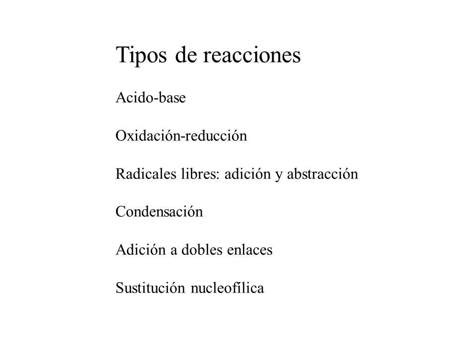 Tipos de reacciones Acido-base Oxidación-reducción