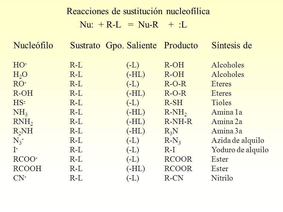 Reacciones de sustitución nucleofílica Nu: + R-L = Nu-R + :L