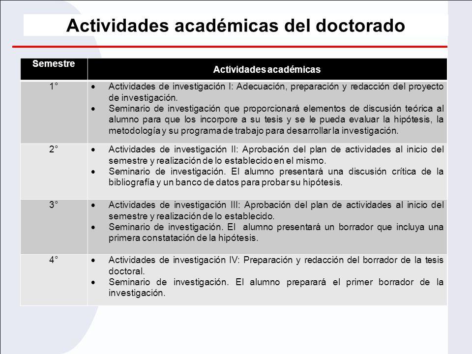 Actividades académicas del doctorado