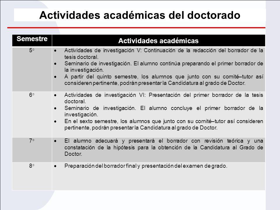 Actividades académicas del doctorado Actividades académicas