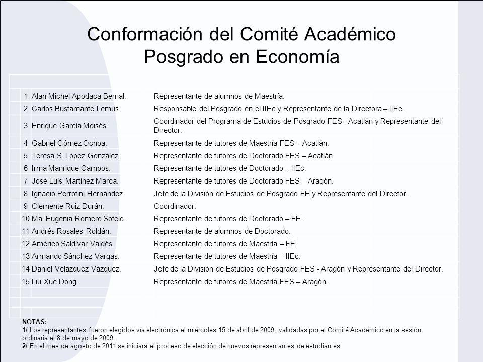 Conformación del Comité Académico Posgrado en Economía