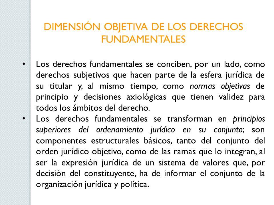DIMENSIÓN OBJETIVA DE LOS DERECHOS FUNDAMENTALES