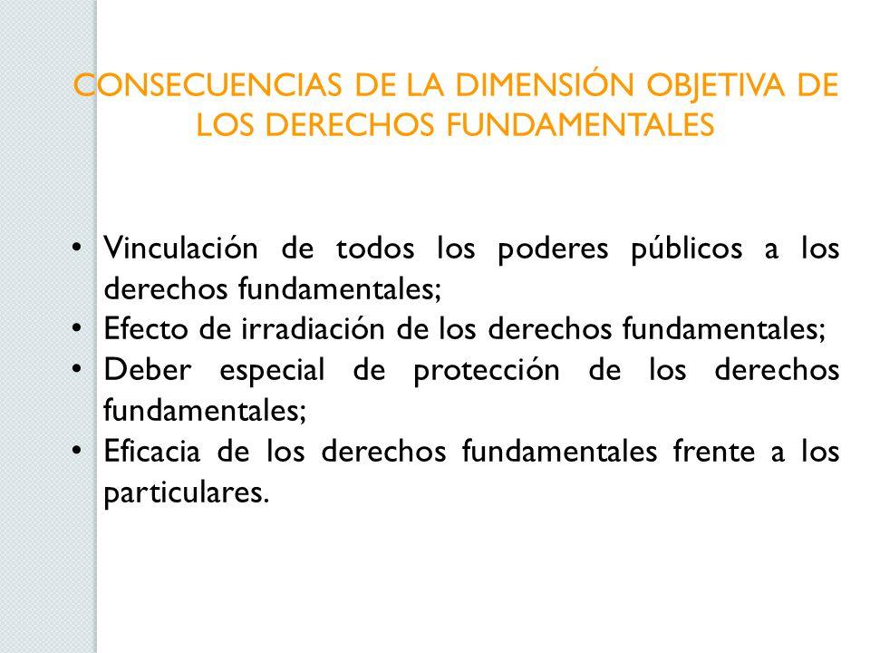 CONSECUENCIAS DE LA DIMENSIÓN OBJETIVA DE LOS DERECHOS FUNDAMENTALES