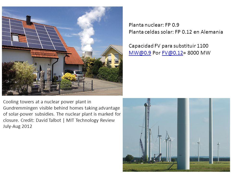 Planta celdas solar: FP 0.12 en Alemania