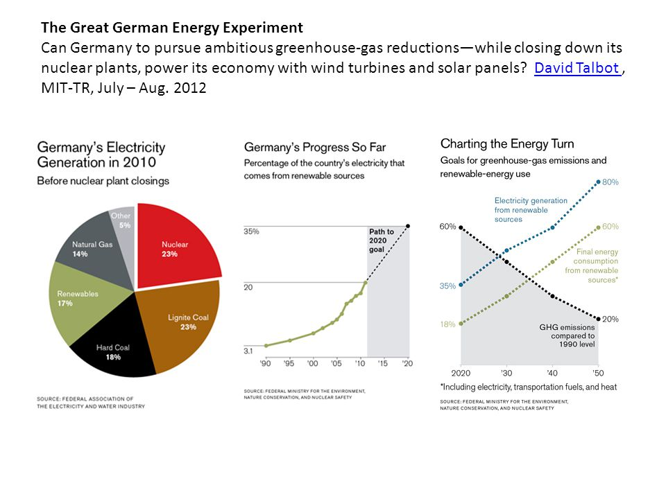 The Great German Energy Experiment Can Germany to pursue ambitious greenhouse-gas reductions—while closing down its nuclear plants, power its economy with wind turbines and solar panels.