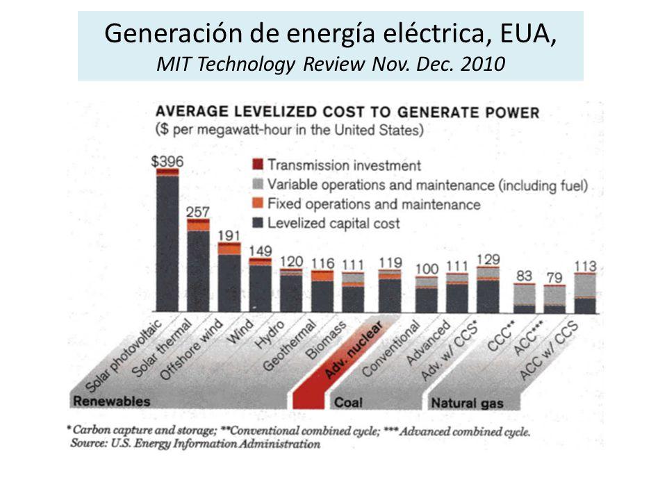 Generación de energía eléctrica, EUA, MIT Technology Review Nov. Dec