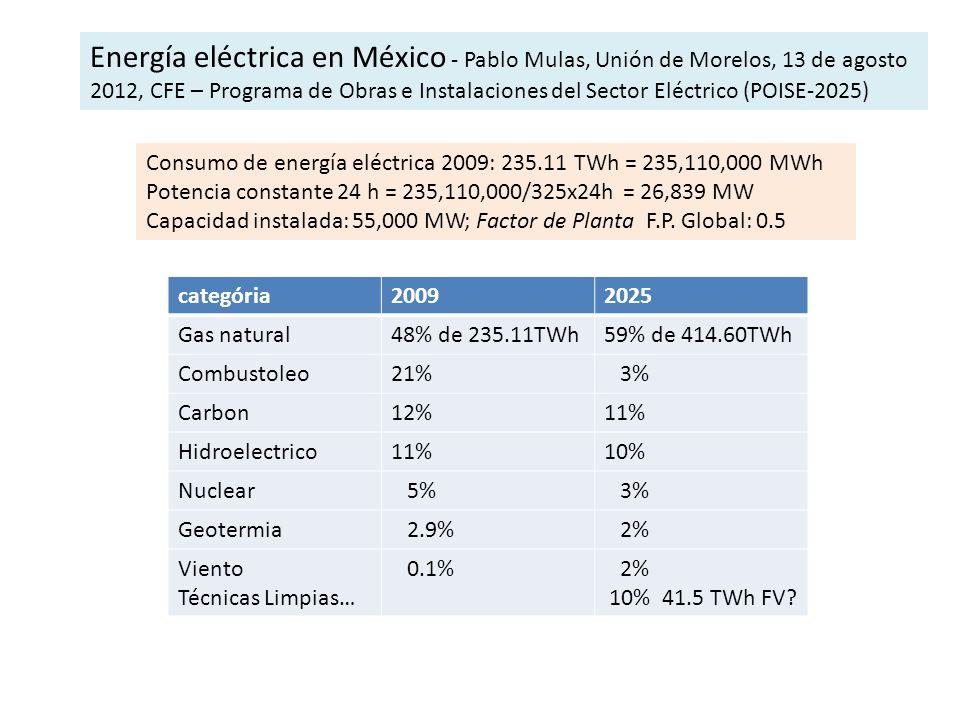 Energía eléctrica en México - Pablo Mulas, Unión de Morelos, 13 de agosto 2012, CFE – Programa de Obras e Instalaciones del Sector Eléctrico (POISE-2025)