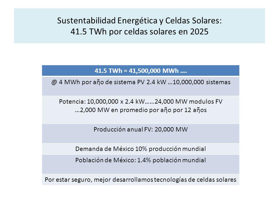 Sustentabilidad Energética y Celdas Solares: 41