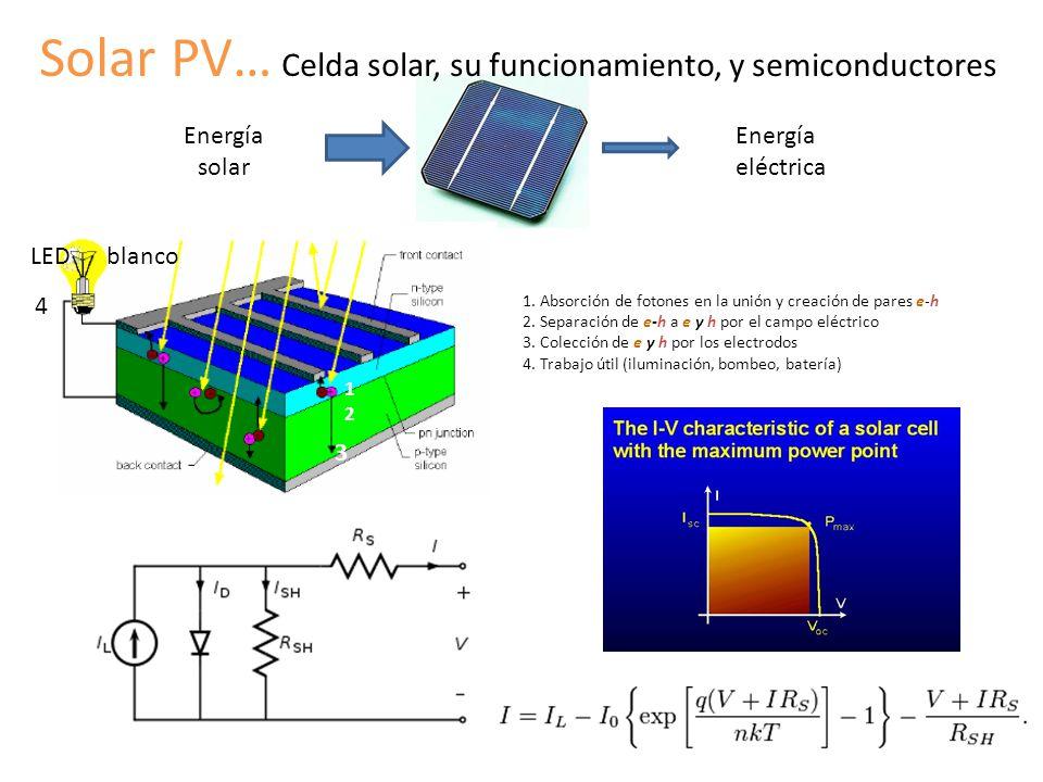 Solar PV… Celda solar, su funcionamiento, y semiconductores