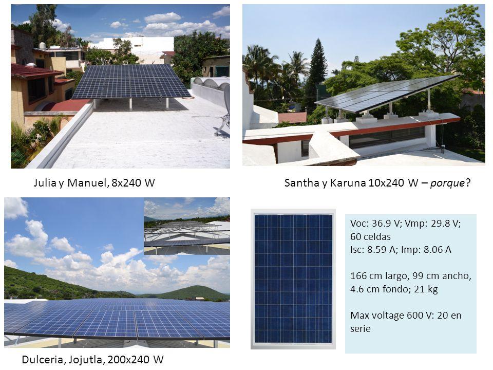 Santha y Karuna 10x240 W – porque