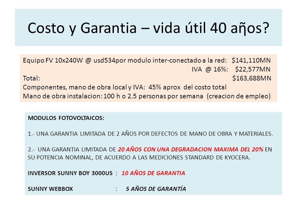 Costo y Garantia – vida útil 40 aῆos