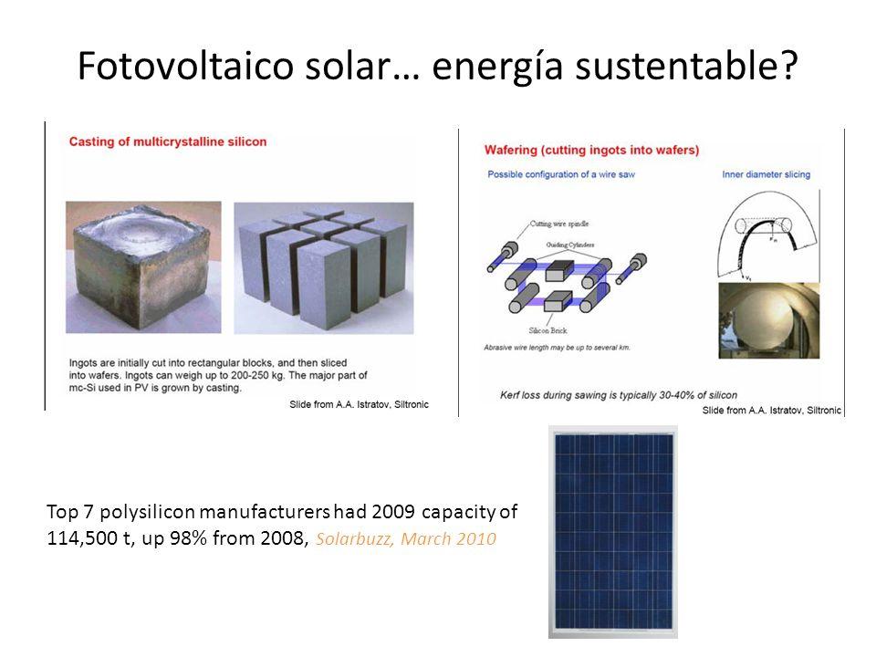 Fotovoltaico solar… energía sustentable