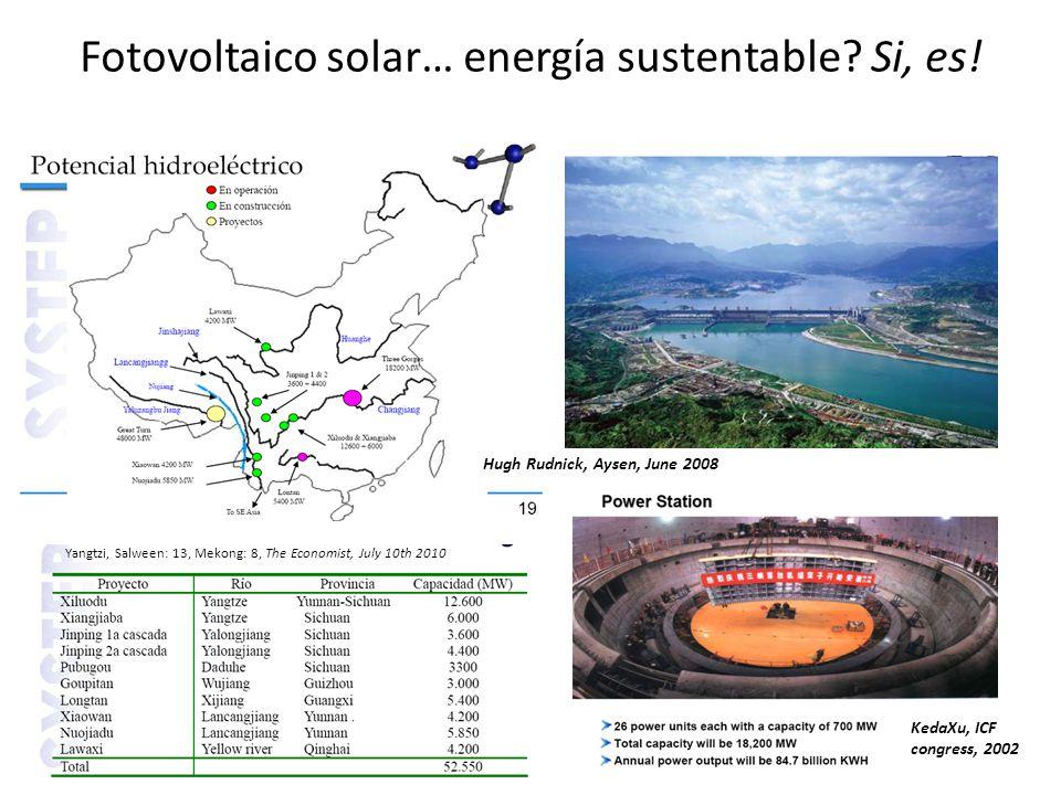 Fotovoltaico solar… energía sustentable Si, es!