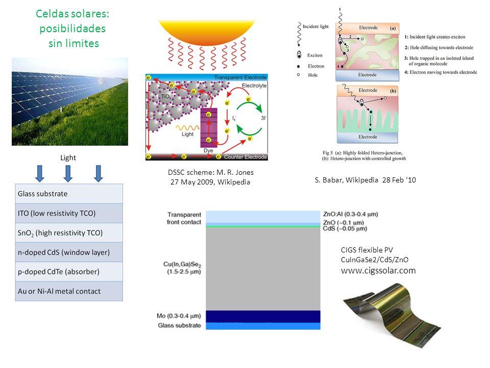 Celdas solares: posibilidades sin limites www.cigssolar.com
