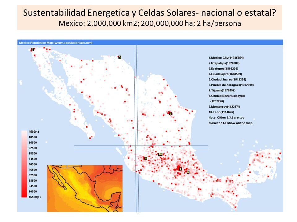 Sustentabilidad Energetica y Celdas Solares- nacional o estatal