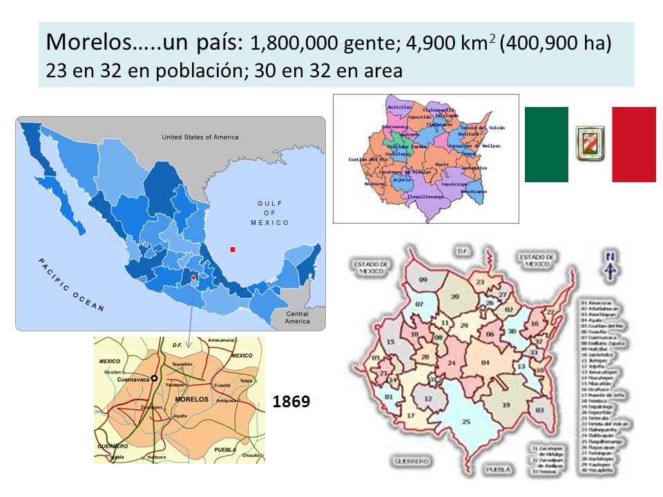 Morelos…..un país: 1,800,000 gente; 4,900 km2 (400,900 ha)