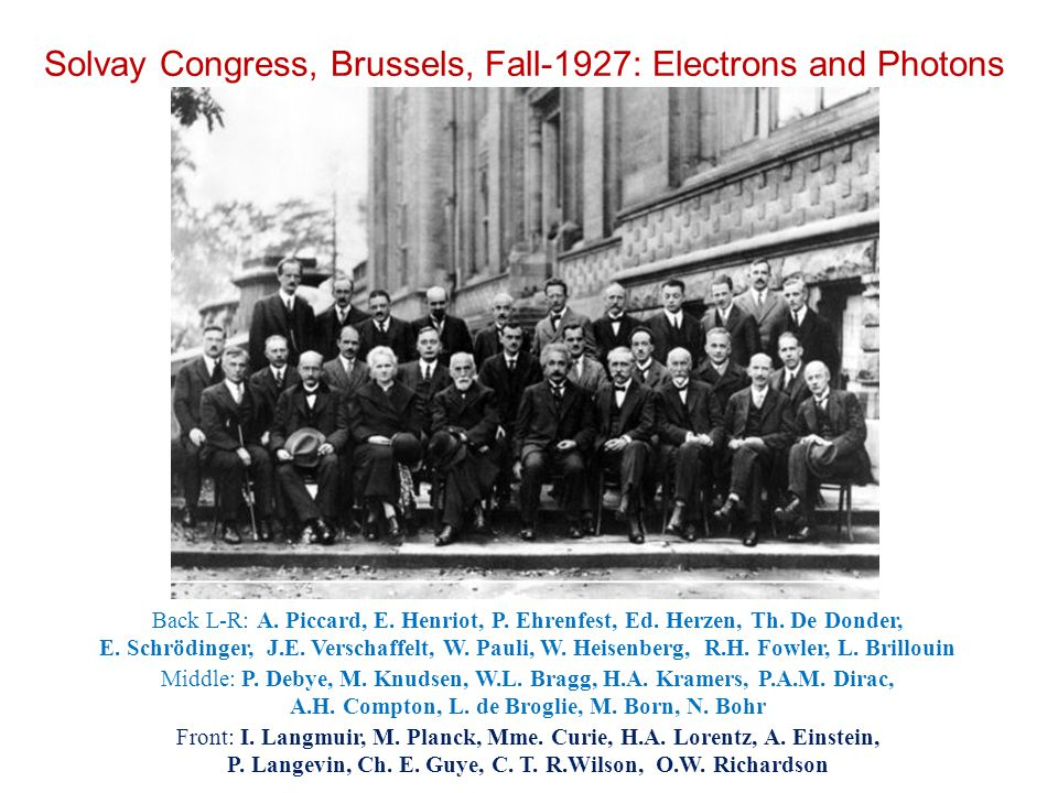 Solvay Congress, Brussels, Fall-1927: Electrons and Photons