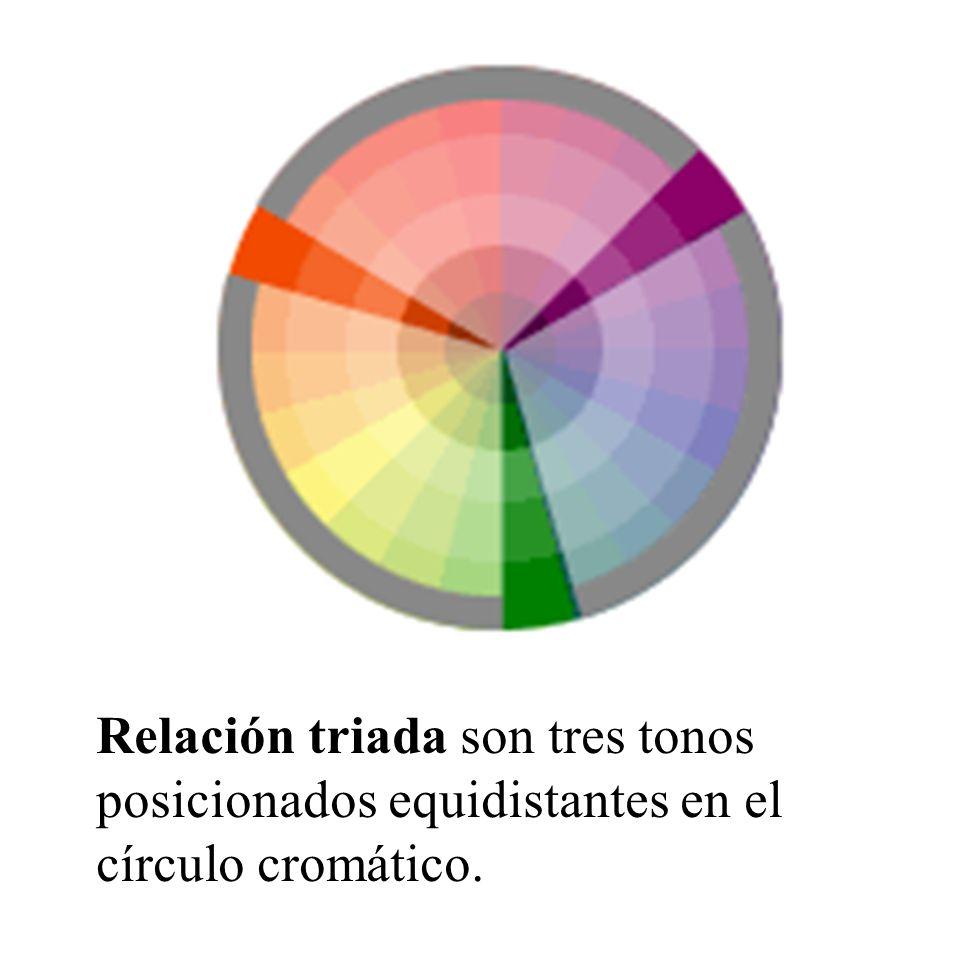 Relación triada son tres tonos posicionados equidistantes en el círculo cromático.